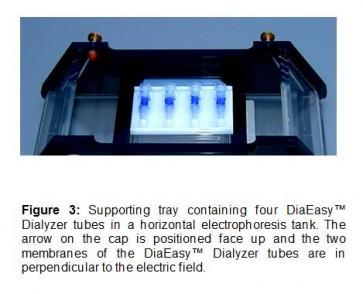 DiaEasy™ Dialyzer (250 µl) Supporting trays