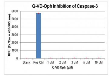 Q-VD-OPh