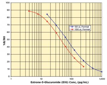 E4850
