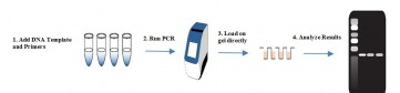 Image Distant™ PCR Mix