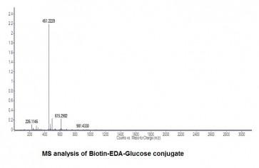 Biotin-EDA-Glucose